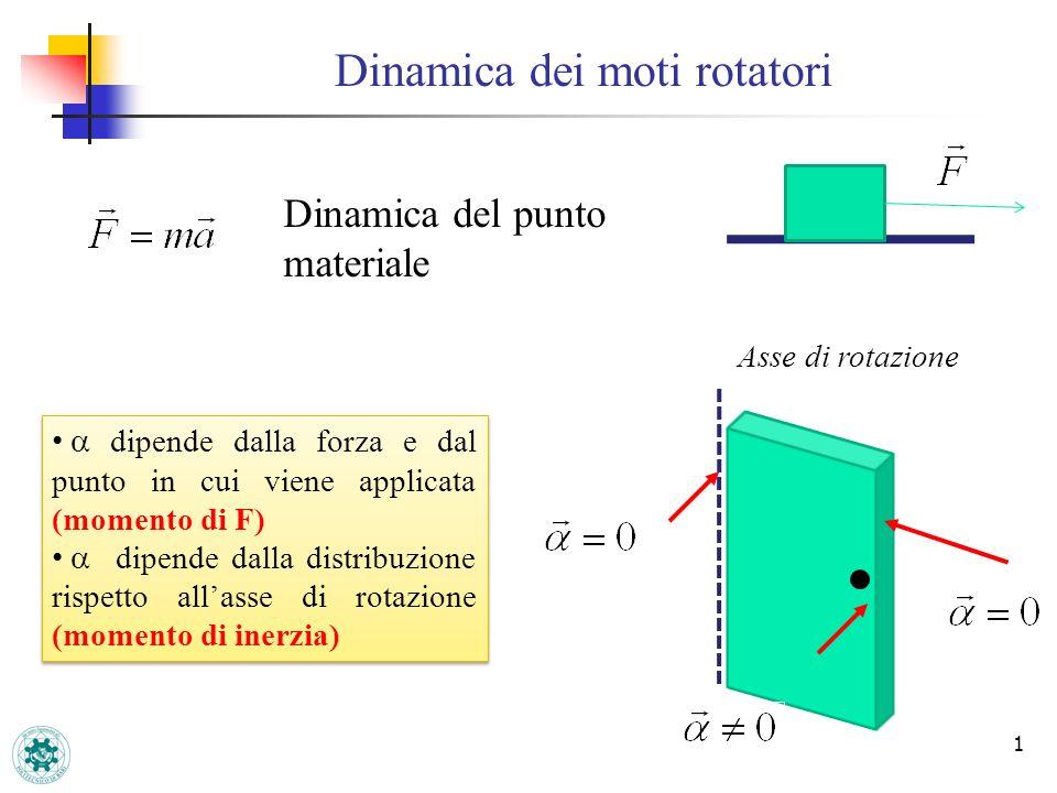 Dinamica dei moti rotatori 1 Dinamica del punto materiale dipende dalla forza e dal punto in cui viene applicata (momento di F) dipende dalla distribu