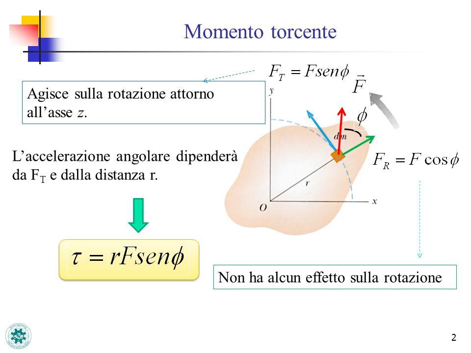 Momento torcente 2 Non ha alcun effetto sulla rotazione Agisce sulla rotazione attorno allasse z. Laccelerazione angolare dipenderà da F T e dalla dis