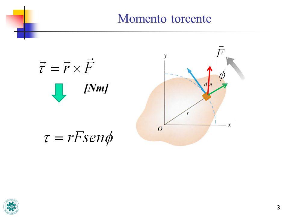 4 Esempio momento forza peso L m O Si determini momento torcente rispetto ad O se m si trova a destra o sinistra.