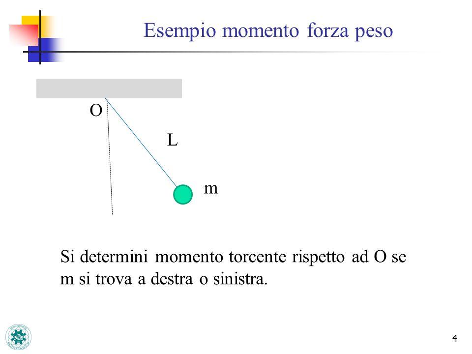 Momento di inerzia 5 La massa è una caratteristica univoca di un corpo.