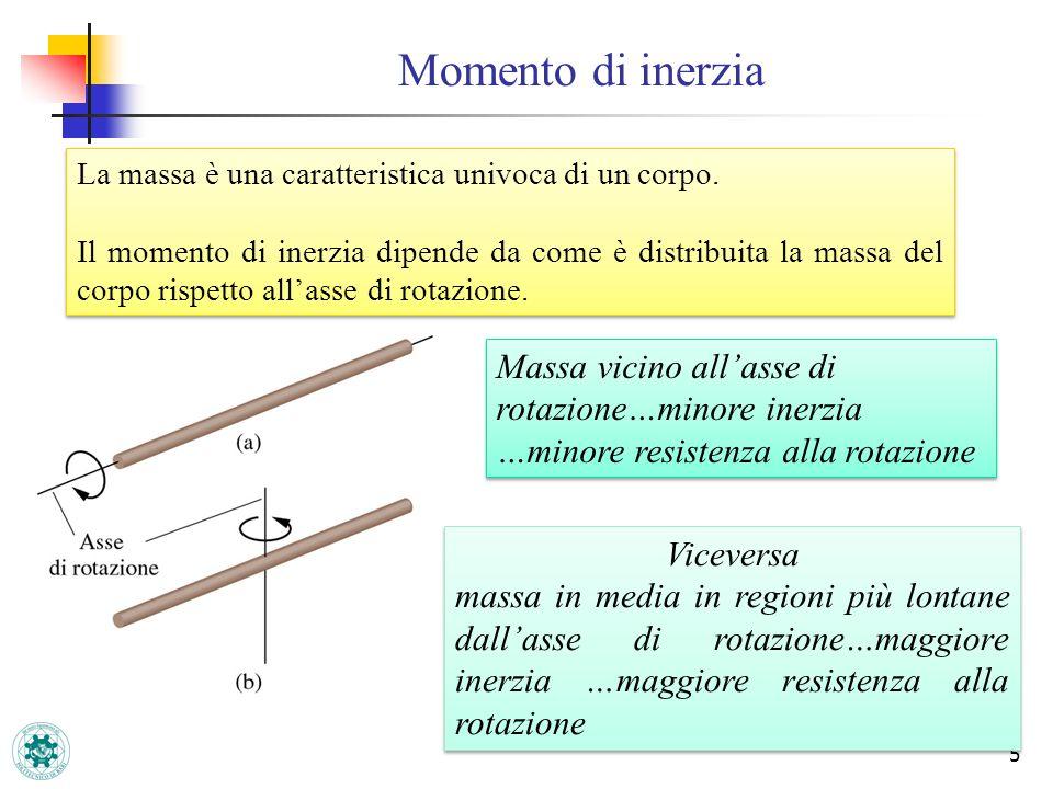 Momento di inerzia 5 La massa è una caratteristica univoca di un corpo. Il momento di inerzia dipende da come è distribuita la massa del corpo rispett