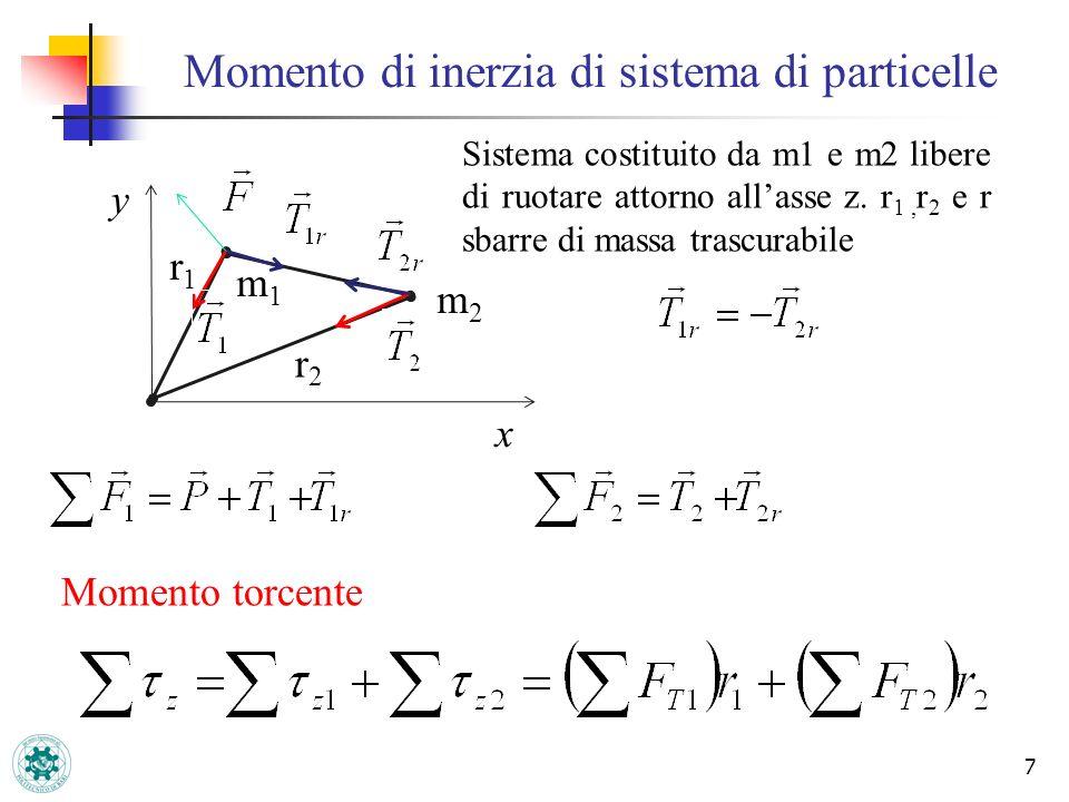 7 Momento di inerzia di sistema di particelle m1m1 m2m2 r1r1 r2r2 Sistema costituito da m1 e m2 libere di ruotare attorno allasse z. r 1, r 2 e r sbar