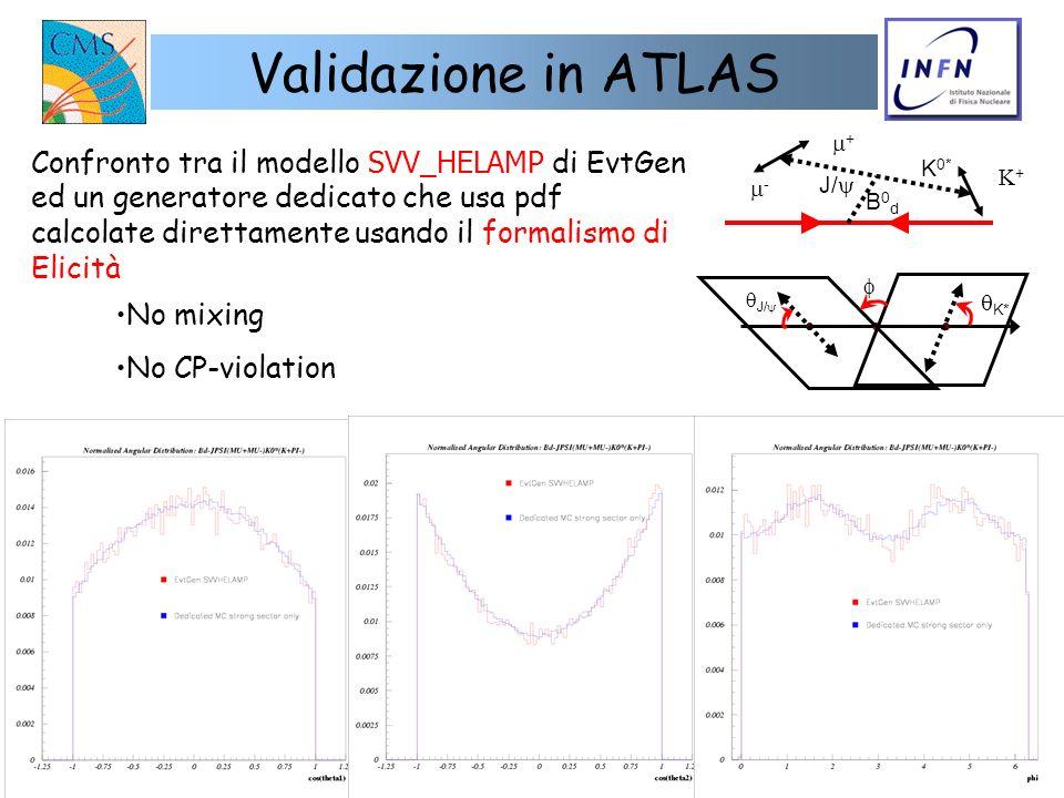 04/05/2004 D. Giordano Validazione in ATLAS B0dB0d K 0* J/ + - K+K+ J/ K* Confronto tra il modello SVV_HELAMP di EvtGen ed un generatore dedicato che