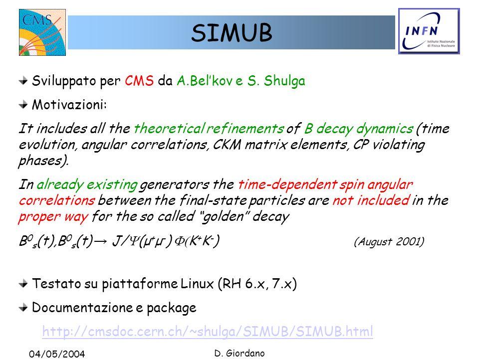 04/05/2004 D. Giordano SIMUB Sviluppato per CMS da A.Belkov e S. Shulga Motivazioni: It includes all the theoretical refinements of B decay dynamics (