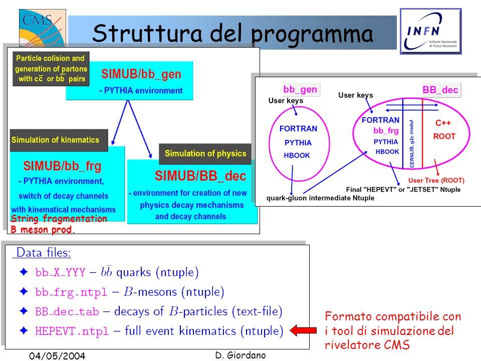 04/05/2004 D. Giordano Struttura del programma Formato compatibile con i tool di simulazione del rivelatore CMS String fragmentation B meson prod.