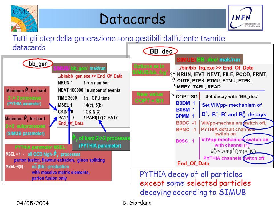 04/05/2004 D. Giordano Datacards Tutti gli step della generazione sono gestibili dallutente tramite datacards PYTHIA decay of all particles except som
