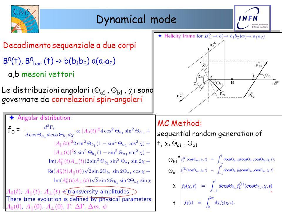 04/05/2004 D. Giordano Dynamical mode Decadimento sequenziale a due corpi B 0 (t), B 0 bar (t) -> b(b 1 b 2 ) a(a 1 a 2 ) a,b mesoni vettori Le distri