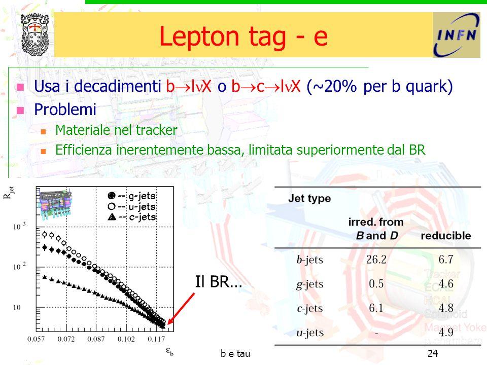10/6/2003b e tau24 Lepton tag - e Usa i decadimenti b l X o b c l X (~20% per b quark) Problemi Materiale nel tracker Efficienza inerentemente bassa, limitata superiormente dal BR Il BR…