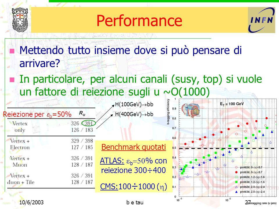 10/6/2003b e tau27 Performance Mettendo tutto insieme dove si può pensare di arrivare.