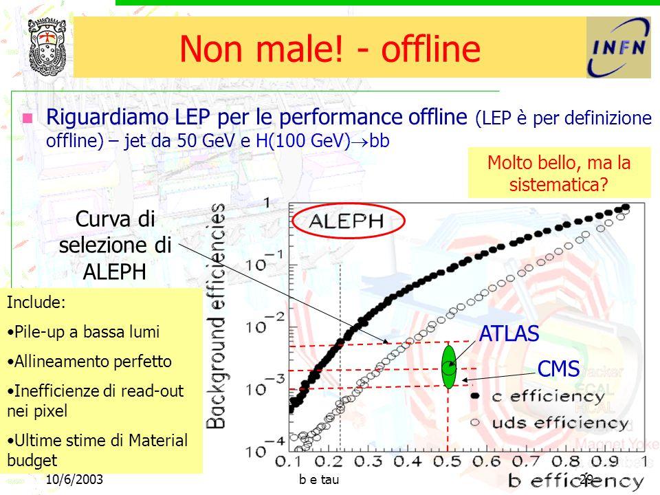 10/6/2003b e tau29 Non male! - offline Riguardiamo LEP per le performance offline (LEP è per definizione offline) – jet da 50 GeV e H(100 GeV) bb CMS