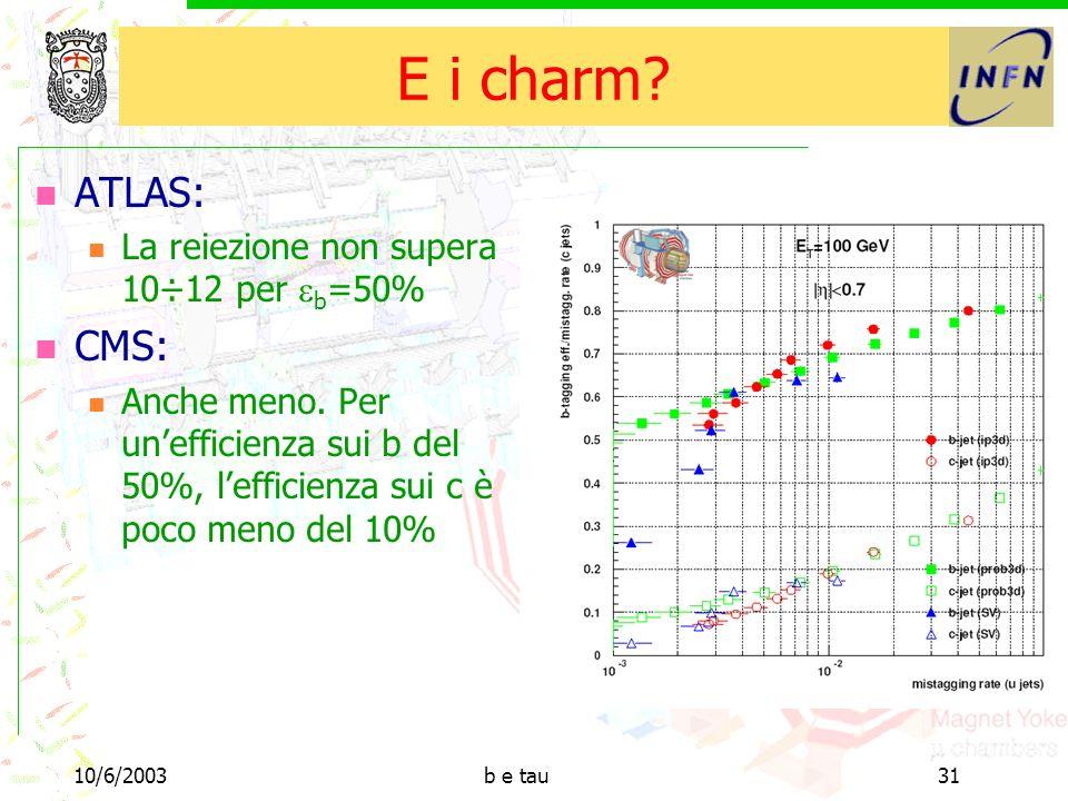 10/6/2003b e tau31 E i charm. ATLAS: La reiezione non supera 10÷12 per b =50% CMS: Anche meno.