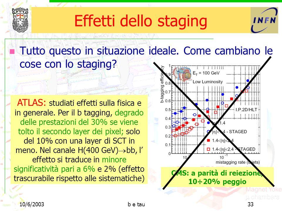 10/6/2003b e tau33 Effetti dello staging Tutto questo in situazione ideale.