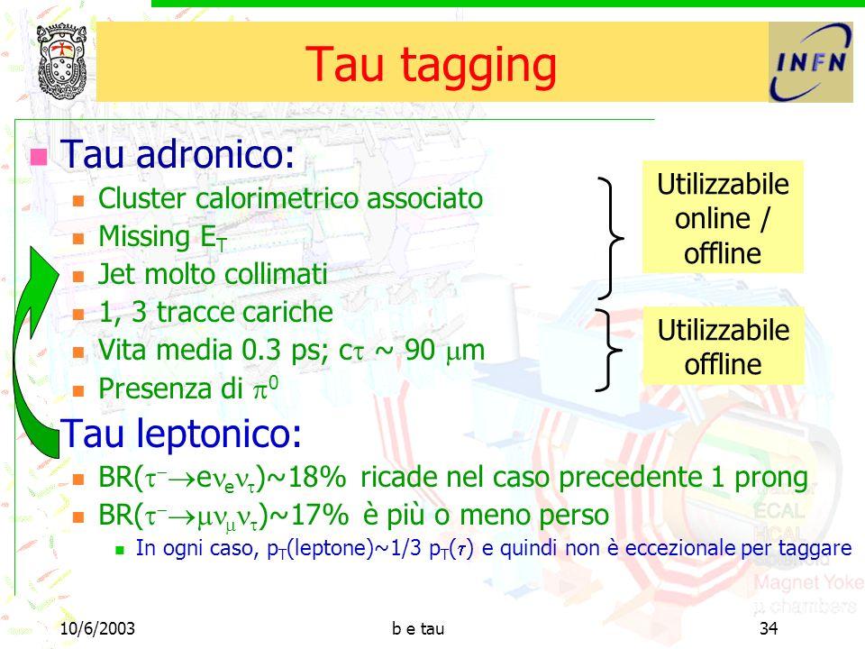 10/6/2003b e tau34 Tau tagging Tau adronico: Cluster calorimetrico associato Missing E T Jet molto collimati 1, 3 tracce cariche Vita media 0.3 ps; c ~ 90 m Presenza di 0 Tau leptonico: BR( e e )~18% ricade nel caso precedente 1 prong BR( )~17% è più o meno perso In ogni caso, p T (leptone)~1/3 p T ( ) e quindi non è eccezionale per taggare Utilizzabile online / offline Utilizzabile offline