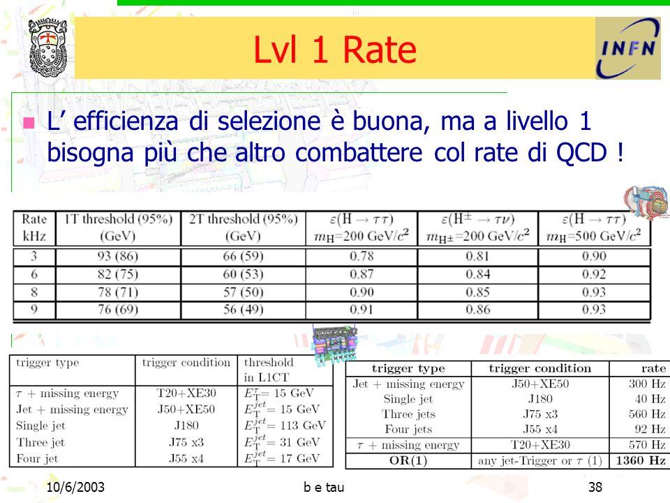 10/6/2003b e tau38 Lvl 1 Rate L efficienza di selezione è buona, ma a livello 1 bisogna più che altro combattere col rate di QCD !
