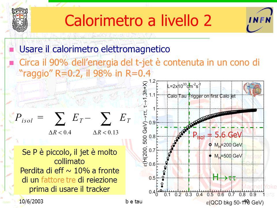 10/6/2003b e tau40 Calorimetro a livello 2 Usare il calorimetro elettromagnetico Circa il 90% dellenergia del t-jet è contenuta in un cono di raggio R=0.2, il 98% in R=0.4 H Se P è piccolo, il jet è molto collimato Perdita di eff ~ 10% a fronte di un fattore tre di reiezione prima di usare il tracker P isol = 5.6 GeV