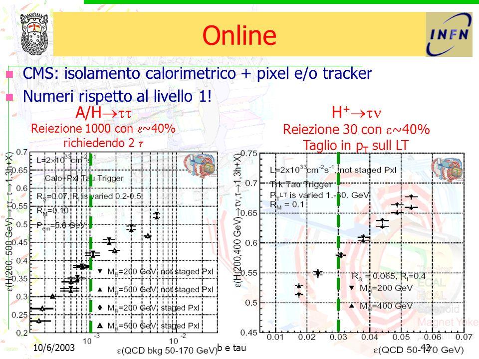 10/6/2003b e tau42 Online CMS: isolamento calorimetrico + pixel e/o tracker Numeri rispetto al livello 1.