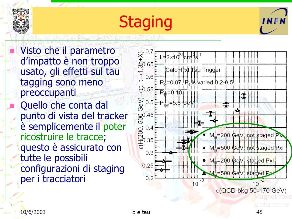 10/6/2003b e tau48 Staging Visto che il parametro dimpatto è non troppo usato, gli effetti sul tau tagging sono meno preoccupanti Quello che conta dal punto di vista del tracker è semplicemente il poter ricostruire le tracce; questo è assicurato con tutte le possibili configurazioni di staging per i tracciatori