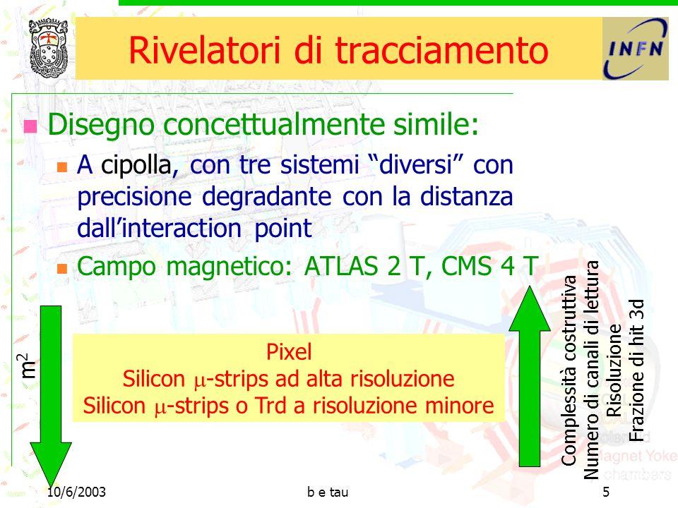 10/6/2003b e tau26 Vertici Ricerca inclusiva di vertici nei jet Metodo combinatorio: provo a fittare tutto il jet e comincio ad escludere le tracce che contribuiscono di più al 2.