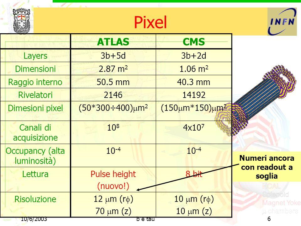 10/6/2003b e tau6 Pixel ATLASCMS Layers3b+5d3b+2d Dimensioni2.87 m 2 1.06 m 2 Raggio interno50.5 mm40.3 mm Rivelatori214614192 Dimesioni pixel (50*300÷400) m 2 (150 m*150) m 2 Canali di acquisizione 10 8 4x10 7 Occupancy (alta luminosità) 10 -4 LetturaPulse height (nuovo!) 8 bit Risoluzione 12 m (r ) 70 m (z) 10 m (r ) 10 m (z) Numeri ancora con readout a soglia
