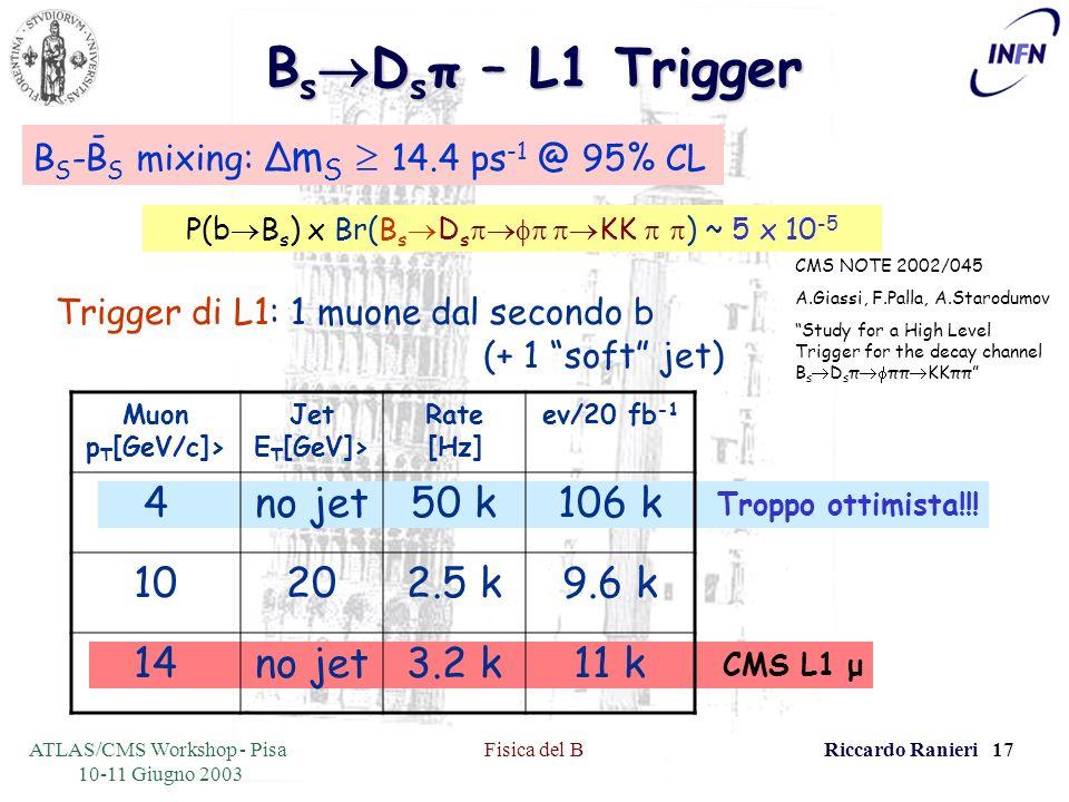 ATLAS/CMS Workshop - Pisa 10-11 Giugno 2003 Fisica del BRiccardo Ranieri 17 CMS L1 μ Troppo ottimista!!.