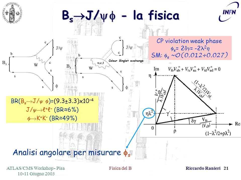 ATLAS/CMS Workshop - Pisa 10-11 Giugno 2003 Fisica del BRiccardo Ranieri 21 B s J/ - la fisica Analisi angolare per misurare s J/ BsBs BsBs J/ Colour Singlet exchange BR(B s J/ )=(9.3±3.3)x10 -4 J/ + - (BR6%) K + K - (BR 49%) CP violation weak phase s = 2 = -2 2 SM: s ~ O(0.012÷0.027)