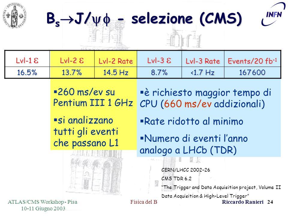 ATLAS/CMS Workshop - Pisa 10-11 Giugno 2003 Fisica del BRiccardo Ranieri 24 è richiesto maggior tempo di CPU (660 ms/ev addizionali) Rate ridotto al minimo Numero di eventi lanno analogo a LHCb (TDR) 260 ms/ev su Pentium III 1 GHz si analizzano tutti gli eventi che passano L1 B s J/ - selezione (CMS) Lvl-1 Lvl-1 Lvl-2 Lvl-2 Lvl-2 Rate Lvl-3 Lvl-3 Lvl-3 Rate Events/20 fb -1 16.5%13.7% 14.5 Hz 8.7% <1.7 Hz 167 600 CERN/LHCC 2002-26 CMS TDR 6.2 The Trigger and Data Acquisition project, Volume II Data Acquisition & High-Level Trigger