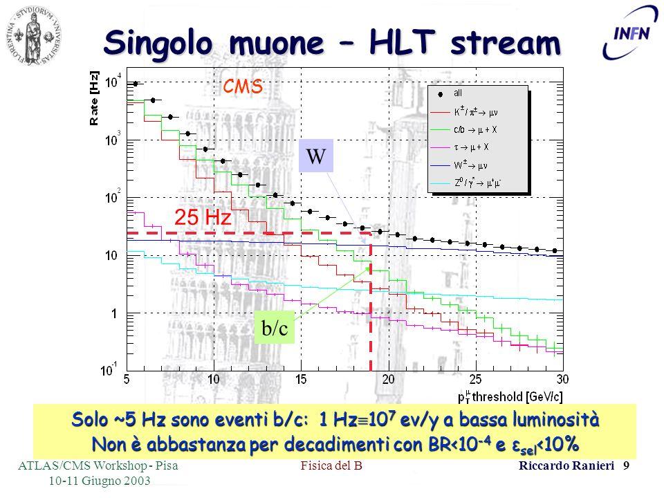 ATLAS/CMS Workshop - Pisa 10-11 Giugno 2003 Fisica del BRiccardo Ranieri 9 Singolo muone – HLT stream 25 Hz b/c W Solo ~5 Hz sono eventi b/c: 1 Hz 10 7 ev/y a bassa luminosità Non è abbastanza per decadimenti con BR<10 -4 e ε sel <10% CMS