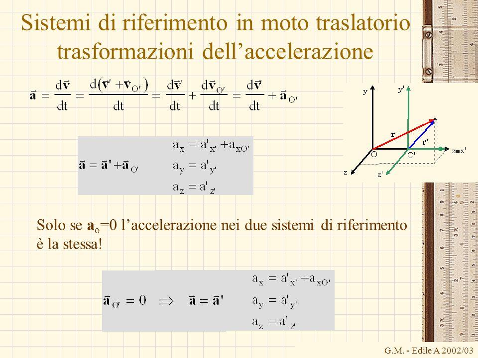 G.M. - Edile A 2002/03 Sistemi di riferimento in moto traslatorio trasformazioni dellaccelerazione Solo se a o =0 laccelerazione nei due sistemi di ri