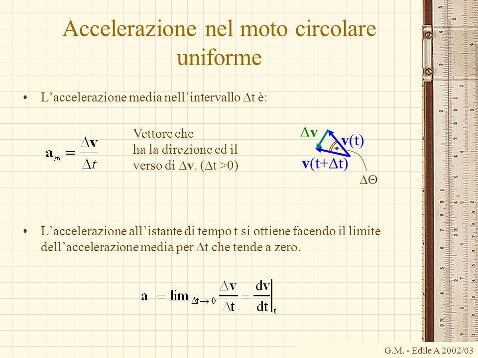 G.M. - Edile A 2002/03 Accelerazione nel moto circolare uniforme Laccelerazione media nellintervallo t è: Laccelerazione allistante di tempo t si otti