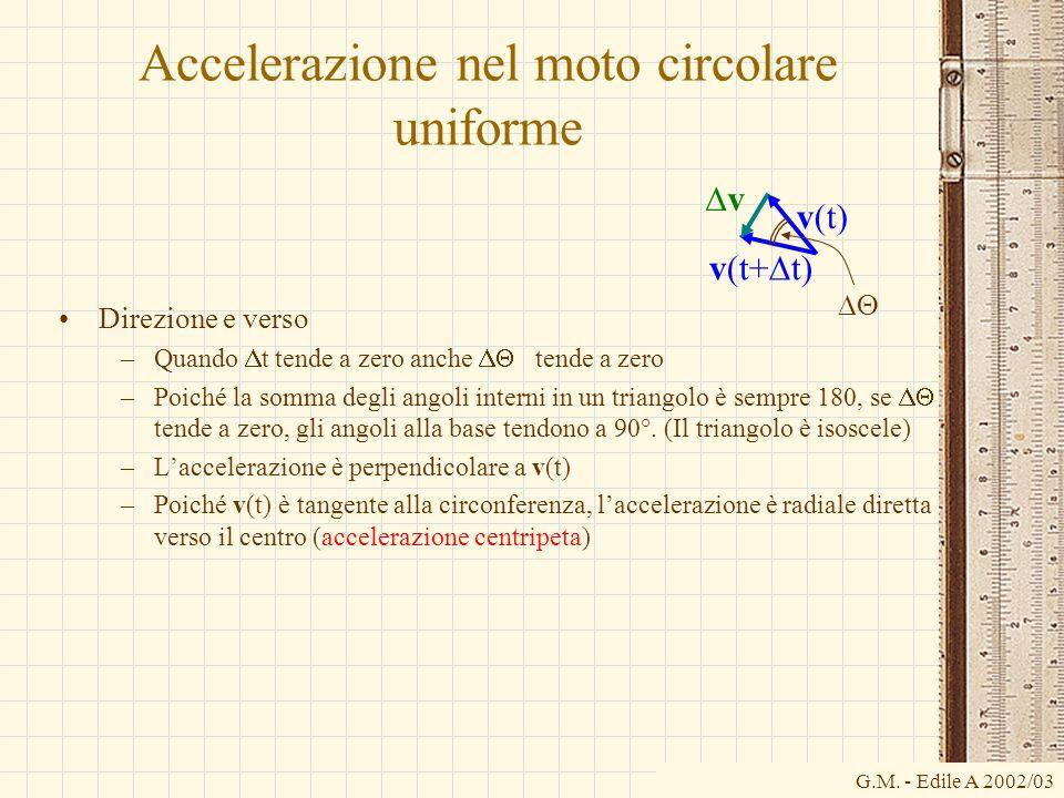 G.M. - Edile A 2002/03 Accelerazione nel moto circolare uniforme Direzione e verso –Quando t tende a zero anche tende a zero –Poiché la somma degli an