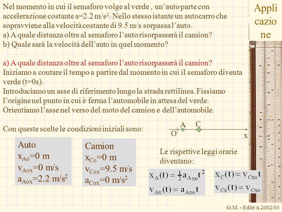 G.M. - Edile A 2002/03 Appli cazio ne Nel momento in cui il semaforo volge al verde, unauto parte con accelerazione costante a=2.2 m/s 2. Nello stesso