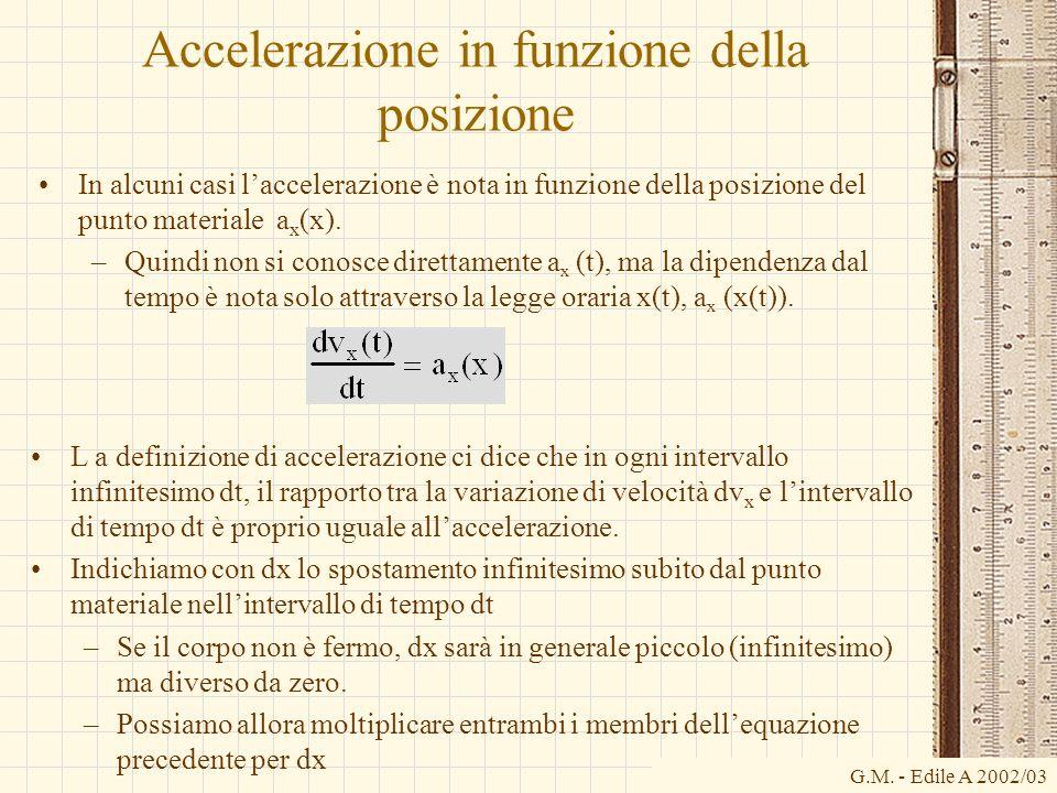 G.M. - Edile A 2002/03 Accelerazione in funzione della posizione In alcuni casi laccelerazione è nota in funzione della posizione del punto materiale