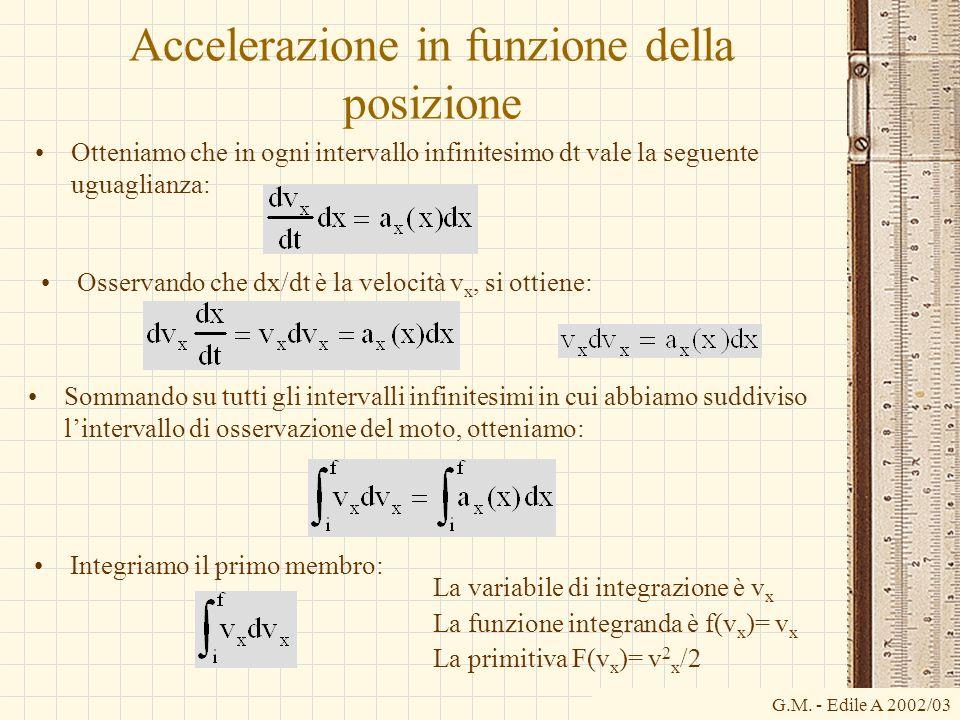 G.M. - Edile A 2002/03 Accelerazione in funzione della posizione Otteniamo che in ogni intervallo infinitesimo dt vale la seguente uguaglianza: Somman