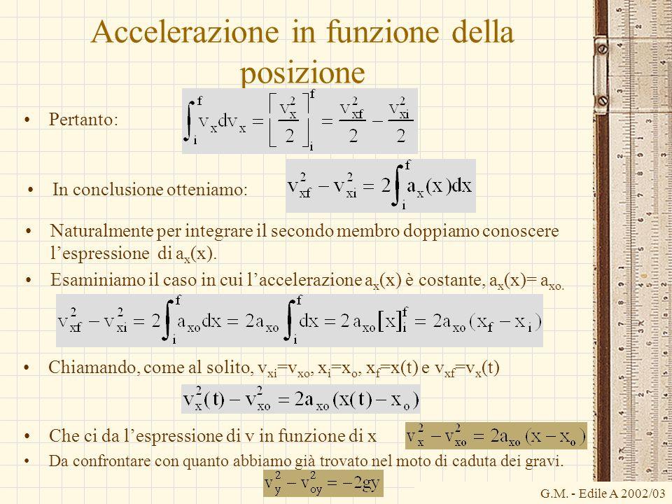 G.M. - Edile A 2002/03 Accelerazione in funzione della posizione Pertanto: Naturalmente per integrare il secondo membro doppiamo conoscere lespression
