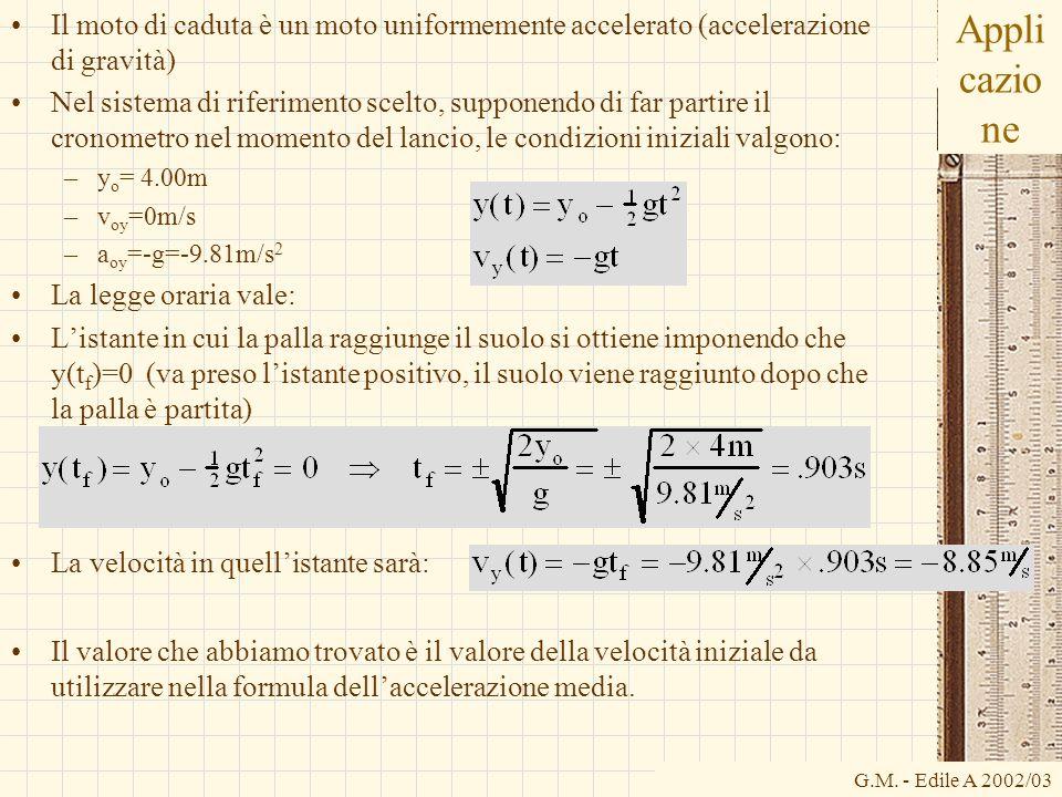 G.M. - Edile A 2002/03 Appli cazio ne Il moto di caduta è un moto uniformemente accelerato (accelerazione di gravità) Nel sistema di riferimento scelt