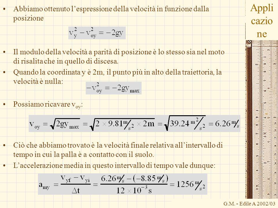 G.M. - Edile A 2002/03 Appli cazio ne Abbiamo ottenuto lespressione della velocità in funzione dalla posizione Possiamo ricavare v oy : Il modulo dell