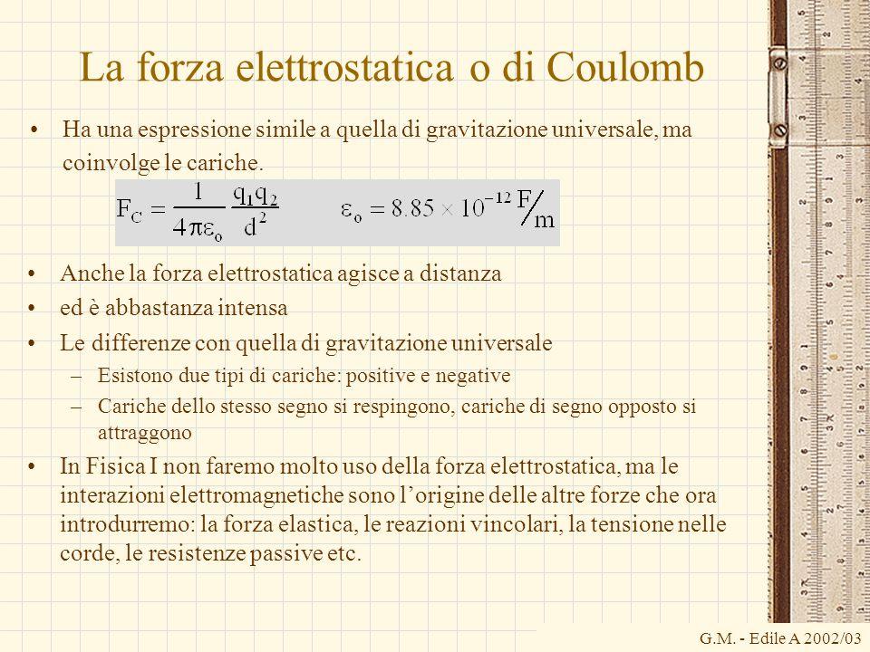 G.M. - Edile A 2002/03 La forza elettrostatica o di Coulomb Ha una espressione simile a quella di gravitazione universale, ma coinvolge le cariche. An