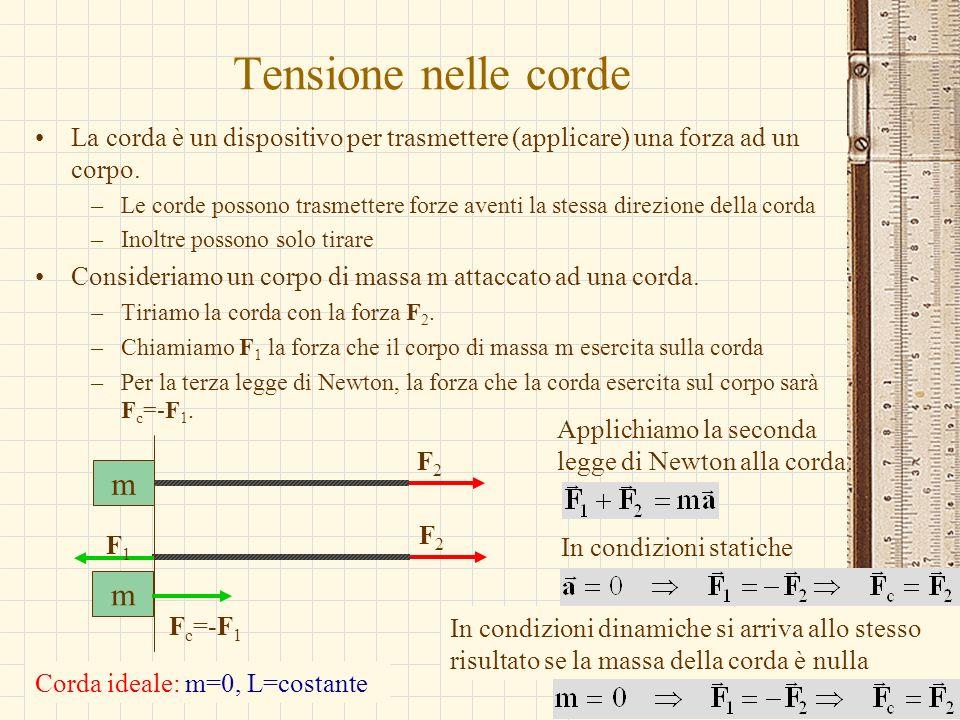 G.M. - Edile A 2002/03 Tensione nelle corde La corda è un dispositivo per trasmettere (applicare) una forza ad un corpo. –Le corde possono trasmettere