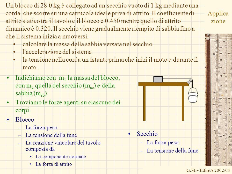 G.M. - Edile A 2002/03 Applica zione Indichiamo con m 1 la massa del blocco, con m 2 quella del secchio (m sc ) e della sabbia (m sb ) Troviamo le for