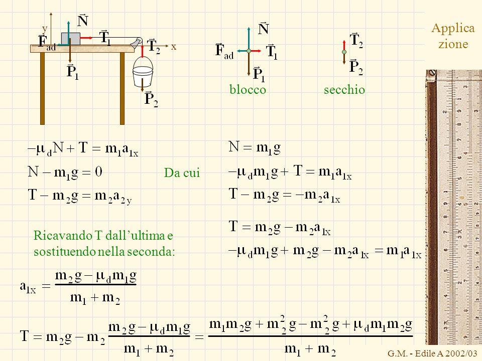 G.M. - Edile A 2002/03 Applica zione bloccosecchio x y Da cui Ricavando T dallultima e sostituendo nella seconda: