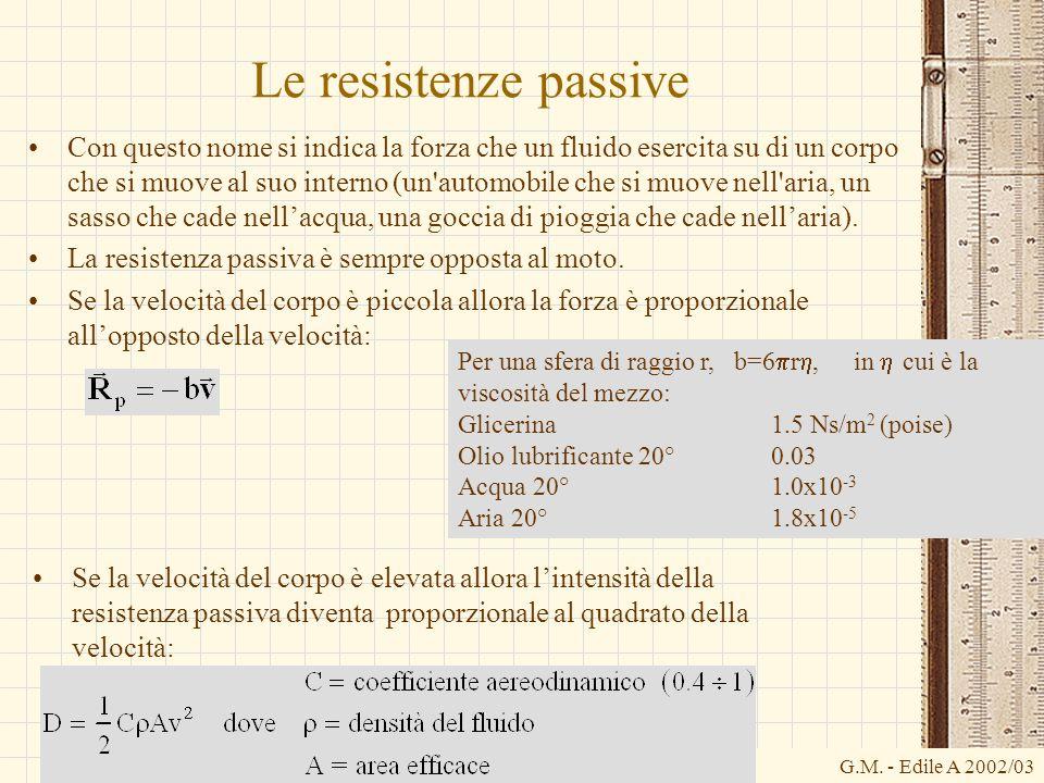 G.M. - Edile A 2002/03 Le resistenze passive Con questo nome si indica la forza che un fluido esercita su di un corpo che si muove al suo interno (un'