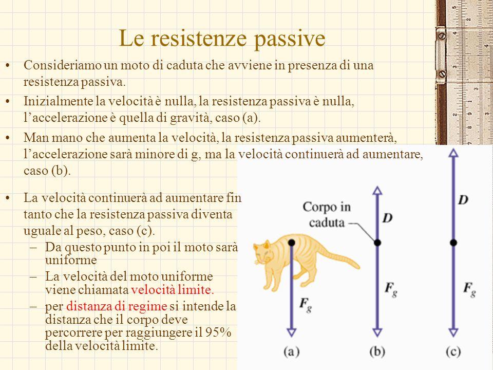G.M. - Edile A 2002/03 Le resistenze passive Consideriamo un moto di caduta che avviene in presenza di una resistenza passiva. Inizialmente la velocit