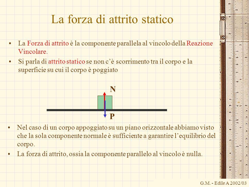G.M. - Edile A 2002/03 La forza di attrito statico La Forza di attrito è la componente parallela al vincolo della Reazione Vincolare. Si parla di attr