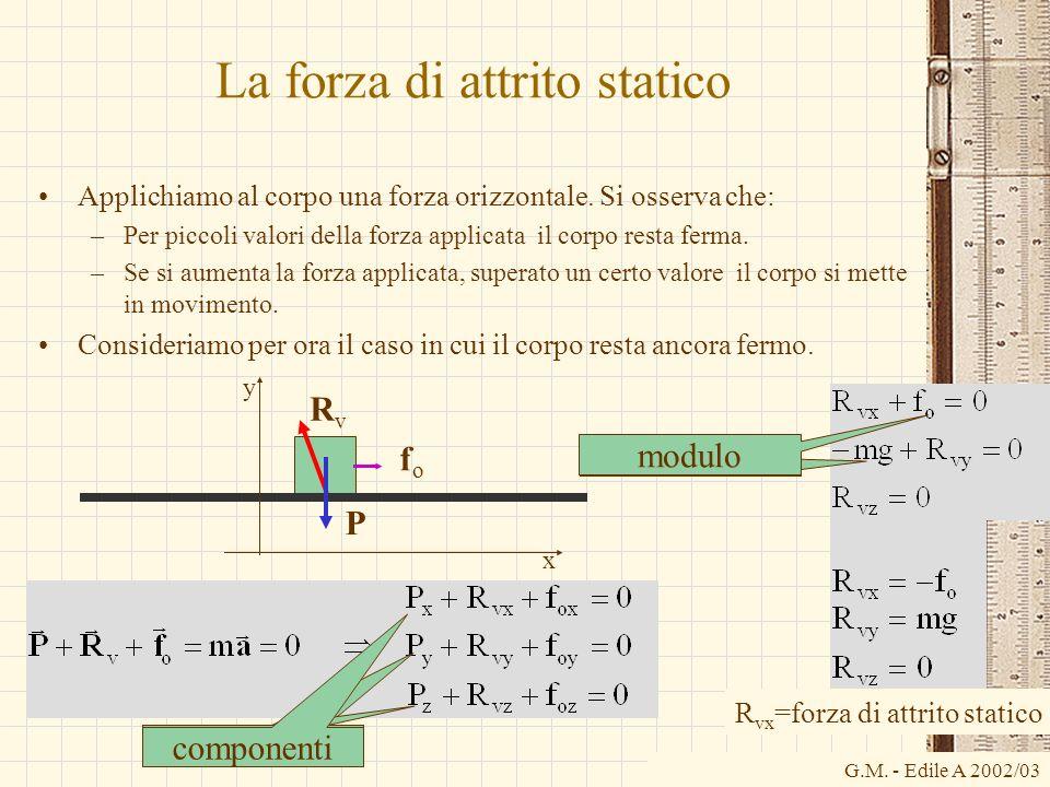 G.M. - Edile A 2002/03 La forza di attrito statico Applichiamo al corpo una forza orizzontale. Si osserva che: –Per piccoli valori della forza applica