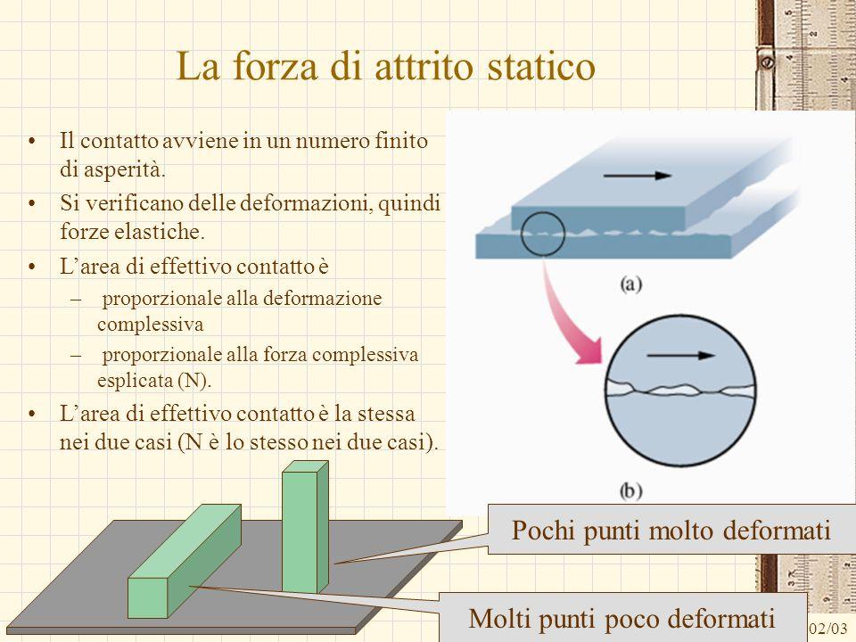 G.M. - Edile A 2002/03 La forza di attrito statico Il contatto avviene in un numero finito di asperità. Si verificano delle deformazioni, quindi forze