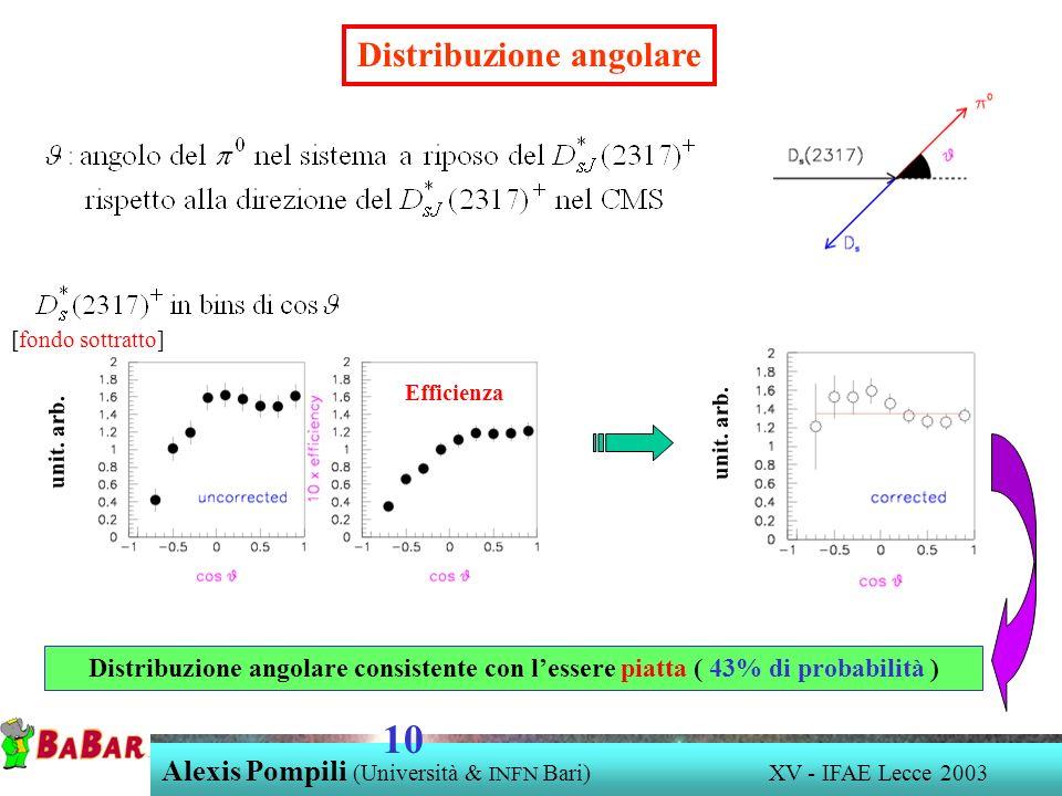 Alexis Pompili (Università & INFN Bari) XV - IFAE Lecce 2003 10 Distribuzione angolare Distribuzione angolare consistente con lessere piatta ( 43% di