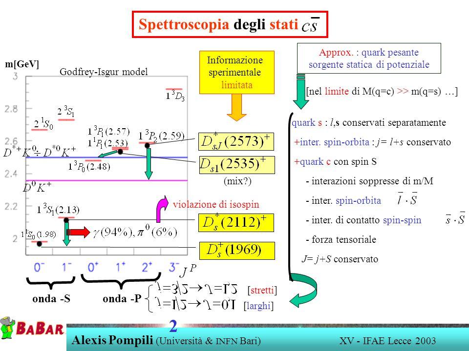 Alexis Pompili (Università & INFN Bari) XV - IFAE Lecce 2003 3 Diversi modelli teorici predicono masse fra per ( ) che dovrebbero decadere per emissione di K ed essere larghi ( difficilmente rivelabili ) Sperimentalmente non vi sono candidati per questi 2 stati in onda-P Lo scalare 0 + con massa dovrebbe decadere in in onda-S ed avere una larghezza, ma …...