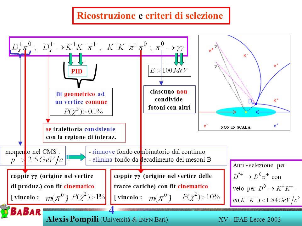 Alexis Pompili (Università & INFN Bari) XV - IFAE Lecce 2003 4 Ricostruzione e criteri di selezione PID fit geometrico ad un vertice comune se traiett