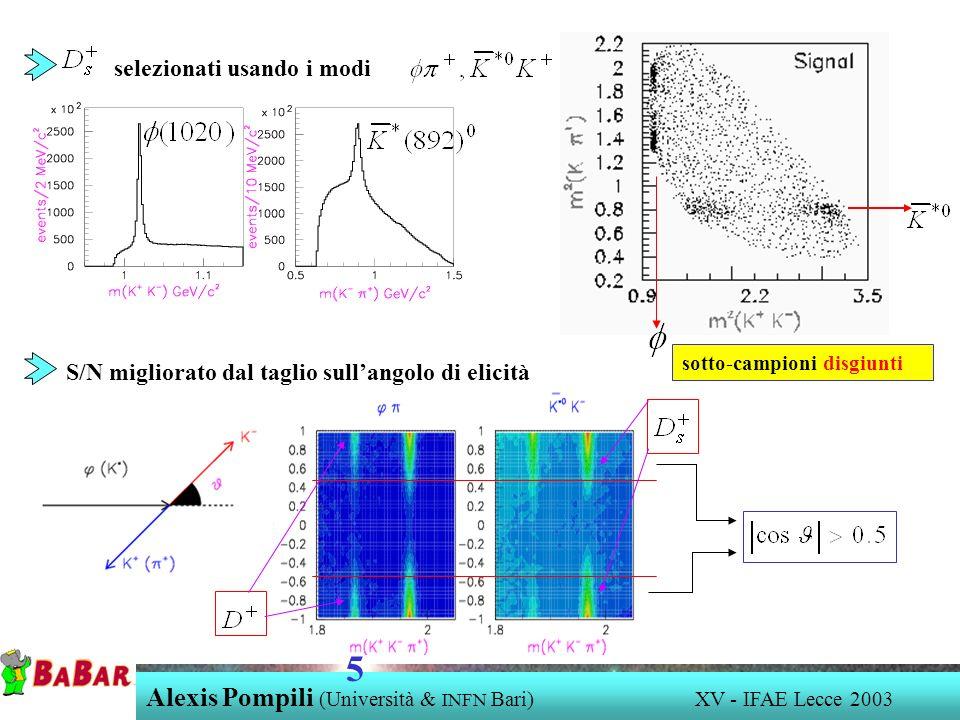Alexis Pompili (Università & INFN Bari) XV - IFAE Lecce 2003 6 : fit cinematicocon massa nominale Il segnale a è assente nelle distribuzioni da bande laterali :il picco è associato al sistema Nessun altro segnale è evidente fino a a parte quello associato a .