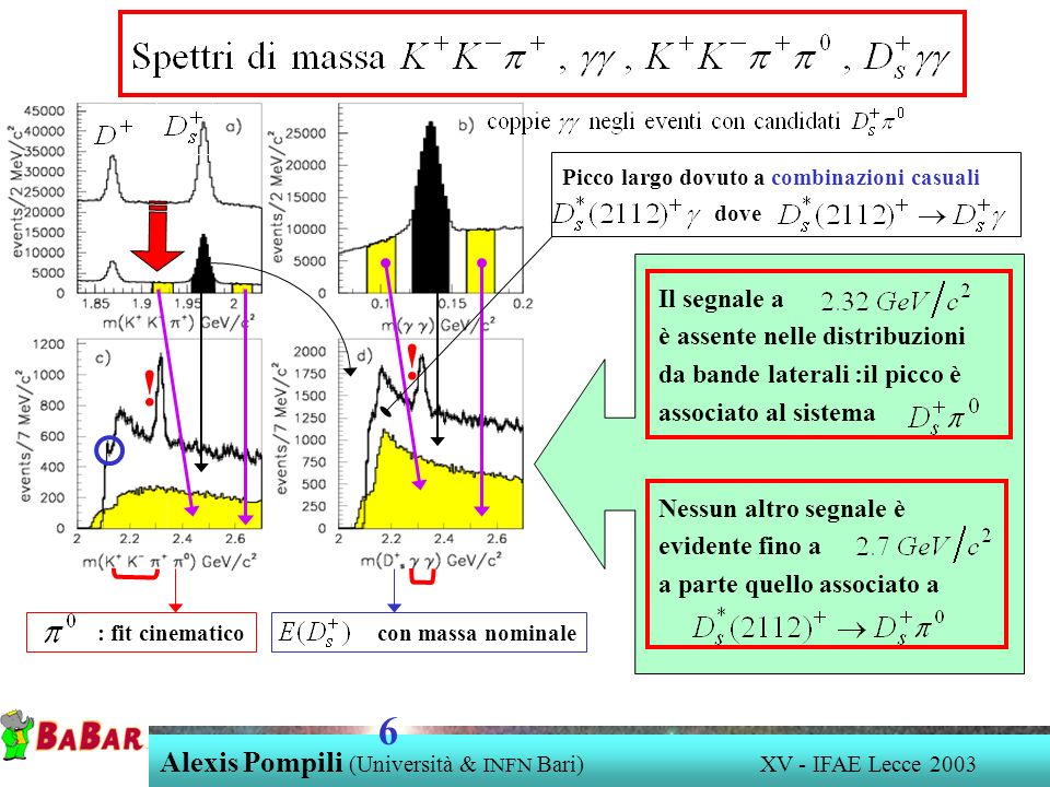 Alexis Pompili (Università & INFN Bari) XV - IFAE Lecce 2003 6 : fit cinematicocon massa nominale Il segnale a è assente nelle distribuzioni da bande